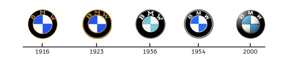 How Fast Is The Propeller Spinning In The Bmw Logo Rah