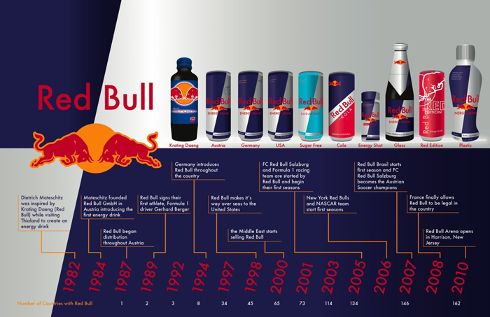 red bull extremsport