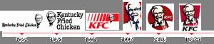 KFC_LogoTimeline