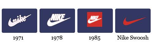 Nike_LogoTimeline