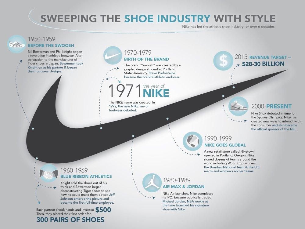 Nike_Revolution