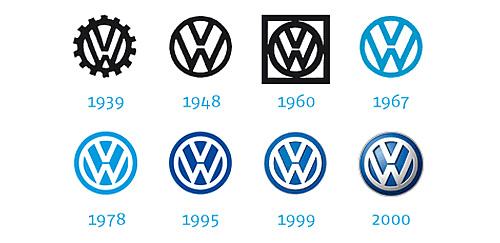 VW_logos