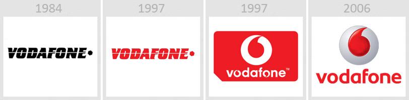 Vodafone Logo Timeline